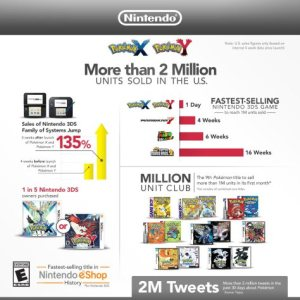 pokemon_x_y_sales_infographic
